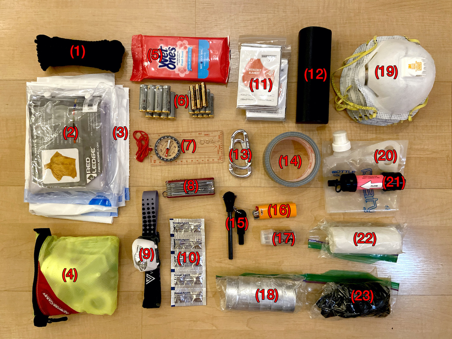 Image of House Kit with items labeled with numbers